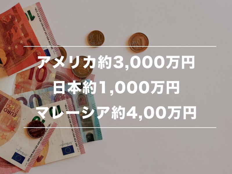 海外大学の進学方法・学費・卒業までの総費用【英語圏徹底ガイド】05