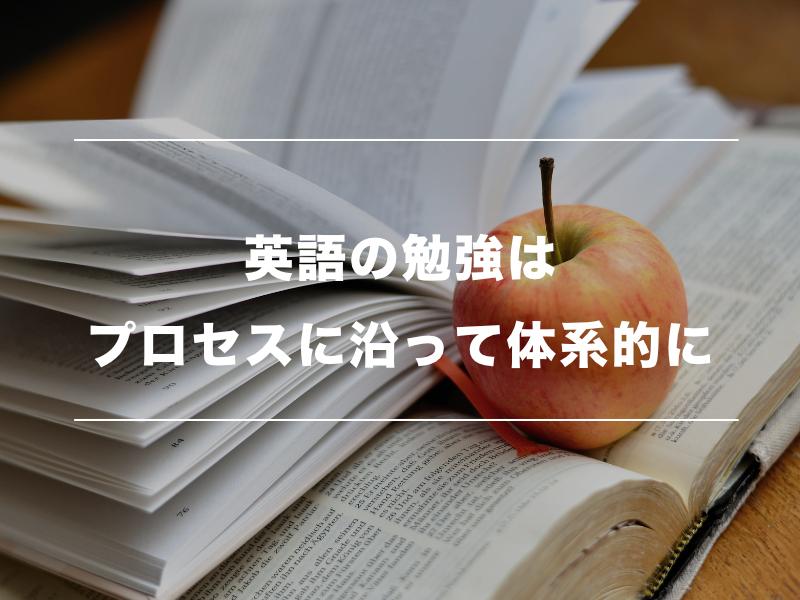 ビジネス英語を習得する勉強方法|上達するための最適なプロセスは?04
