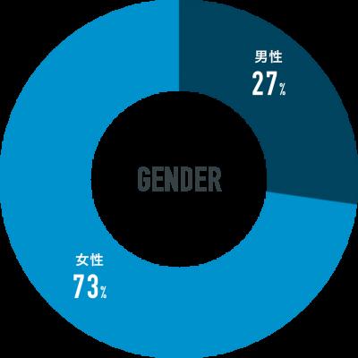 gender01